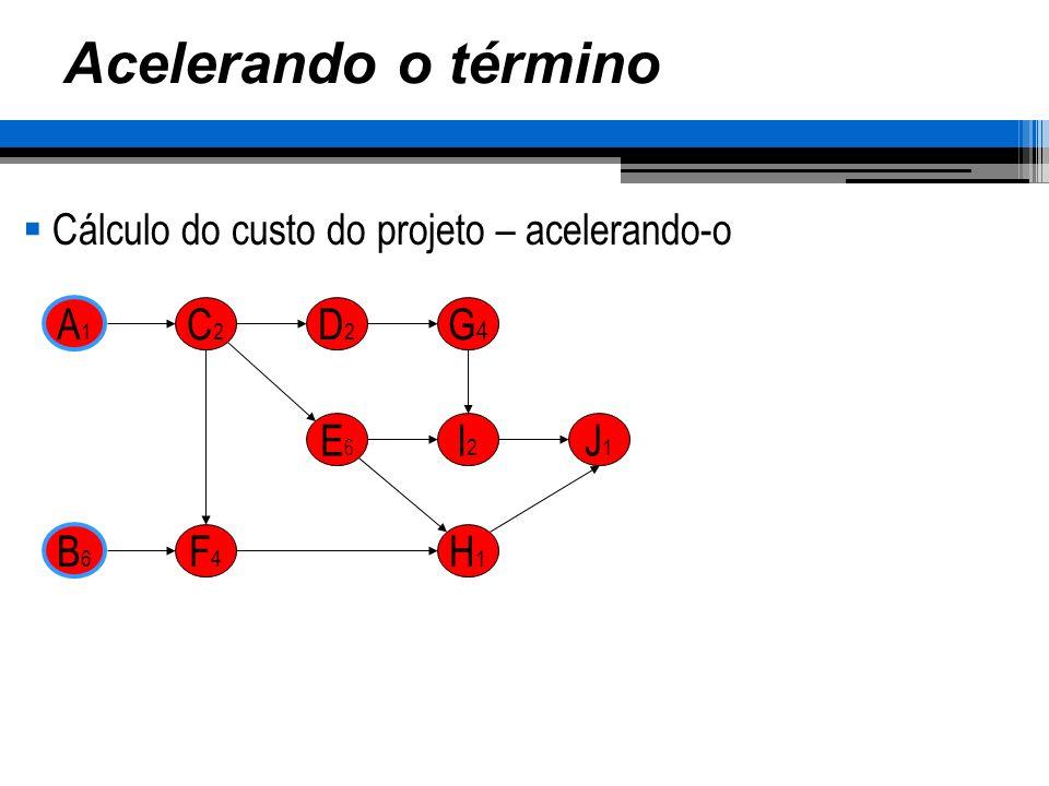 Acelerando o término Cálculo do custo do projeto – acelerando-o A1 C2