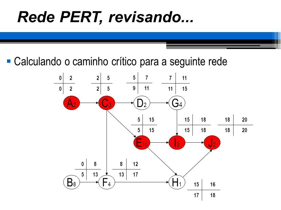 Rede PERT, revisando... Calculando o caminho crítico para a seguinte rede. 2. 2. 5. 5. 7. 9. 11.