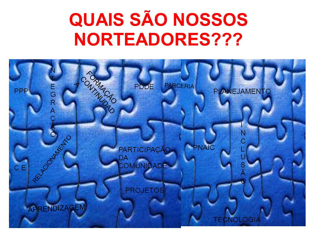 QUAIS SÃO NOSSOS NORTEADORES