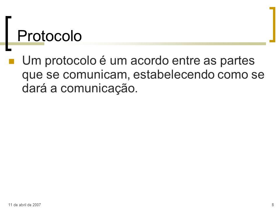 Protocolo Um protocolo é um acordo entre as partes que se comunicam, estabelecendo como se dará a comunicação.