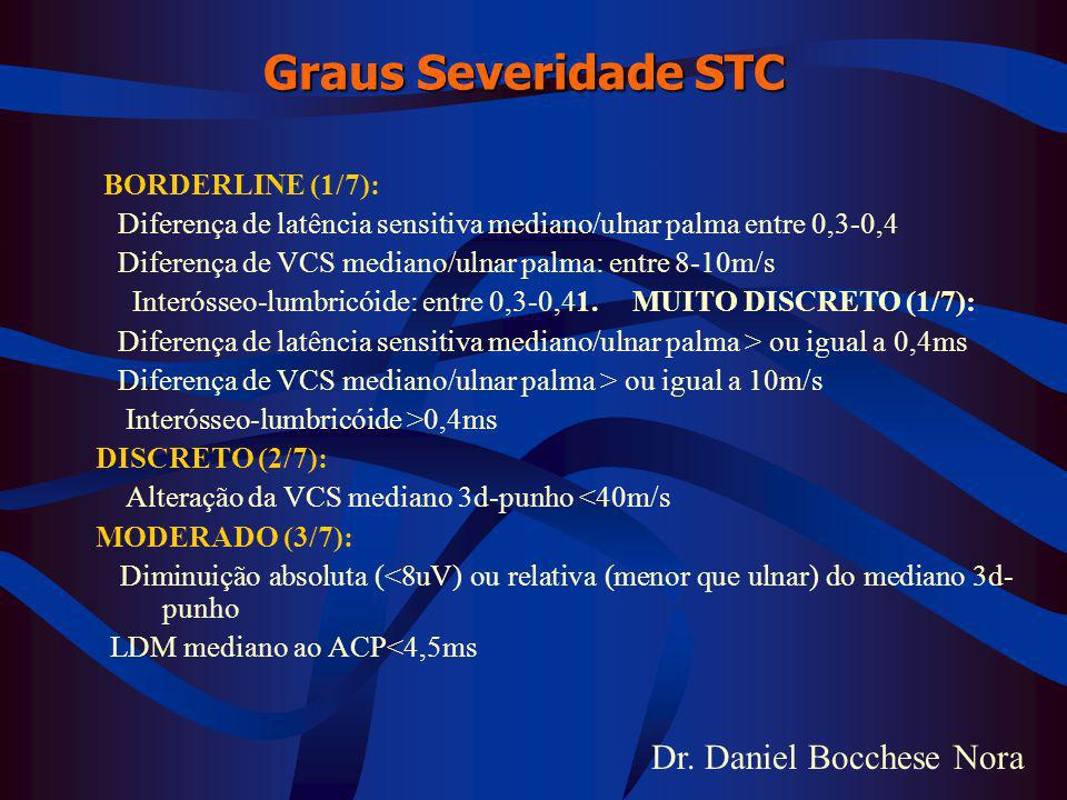 Graus Severidade STC BORDERLINE (1/7):