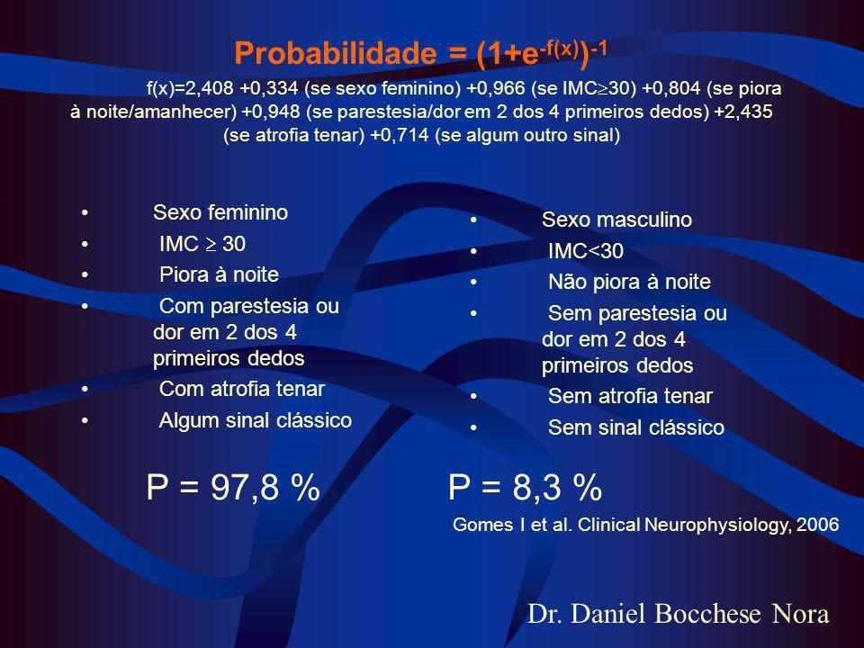 Probabilidade = (1+e-f(x))-1