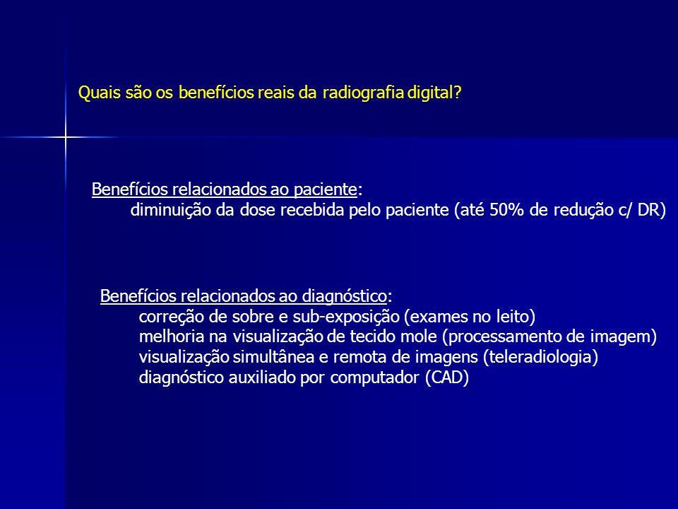 Quais são os benefícios reais da radiografia digital