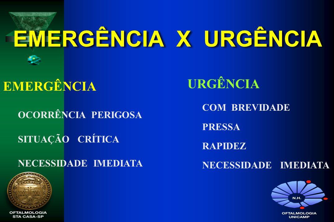 EMERGÊNCIA X URGÊNCIA URGÊNCIA EMERGÊNCIA COM BREVIDADE