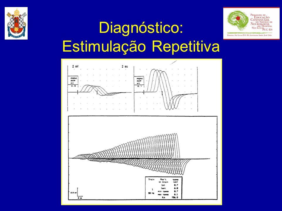 Diagnóstico: Estimulação Repetitiva