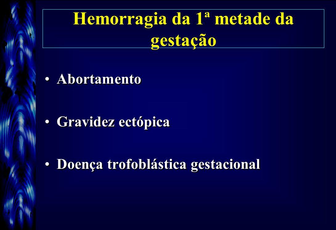 Hemorragia da 1ª metade da gestação