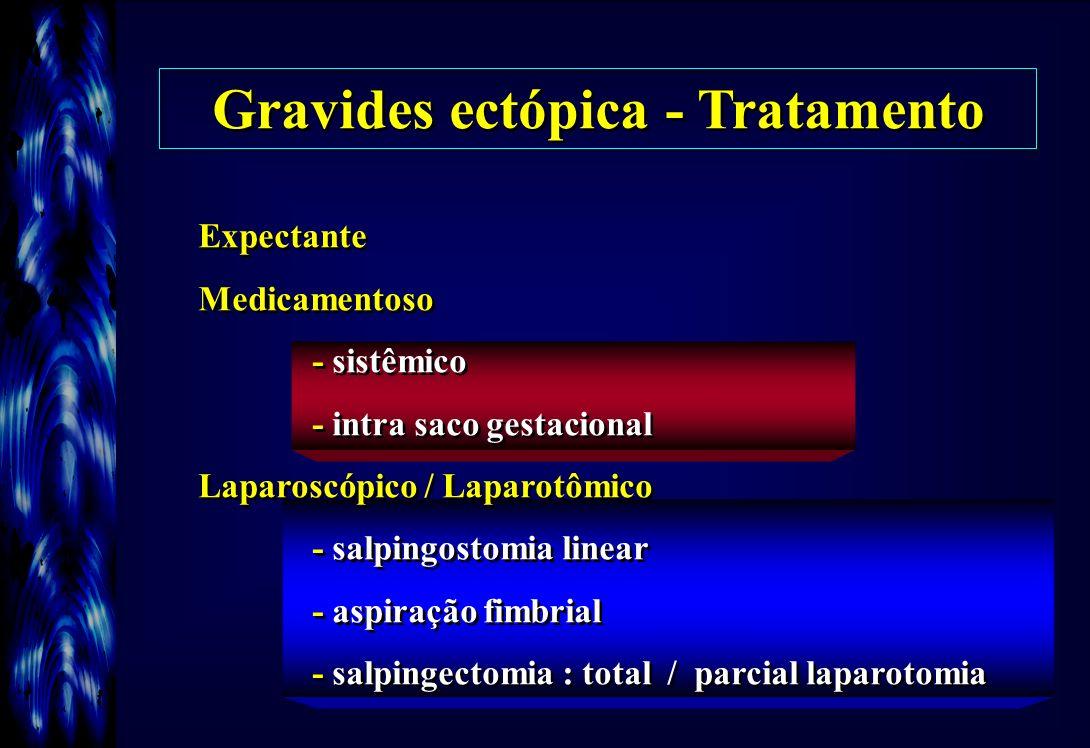 Gravides ectópica - Tratamento