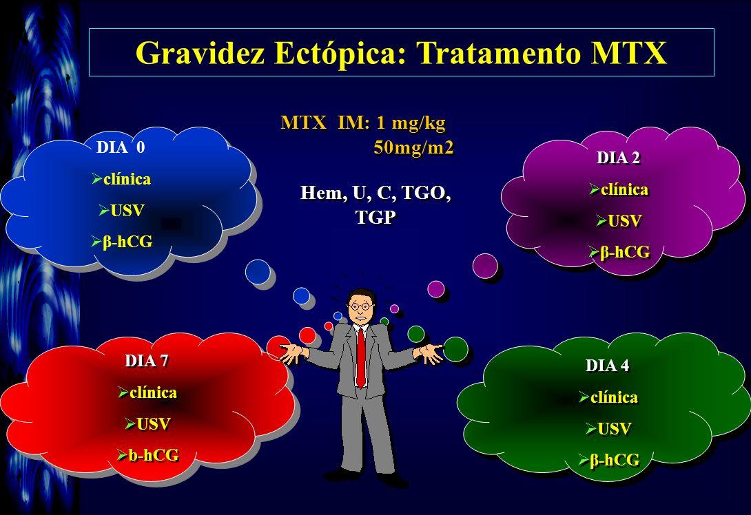 Gravidez Ectópica: Tratamento MTX