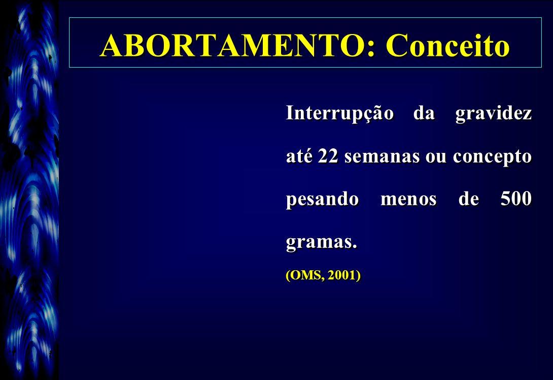 ABORTAMENTO: Conceito