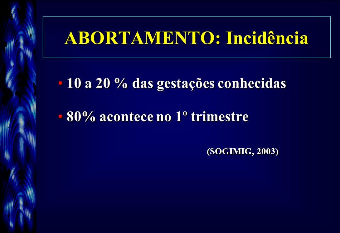 ABORTAMENTO: Incidência