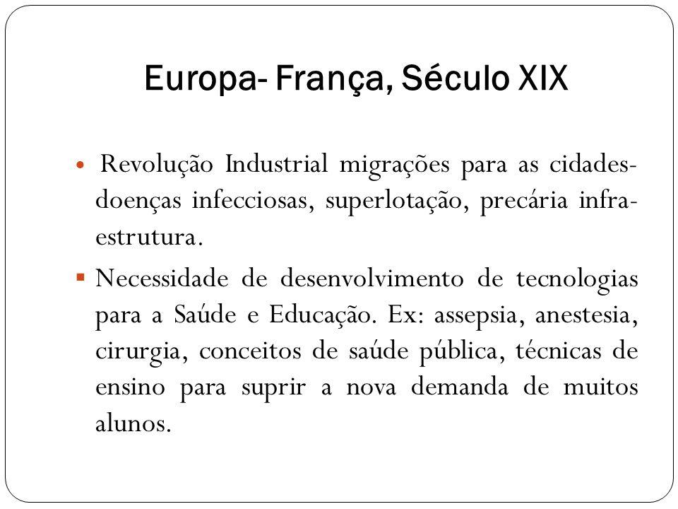 Europa- França, Século XIX