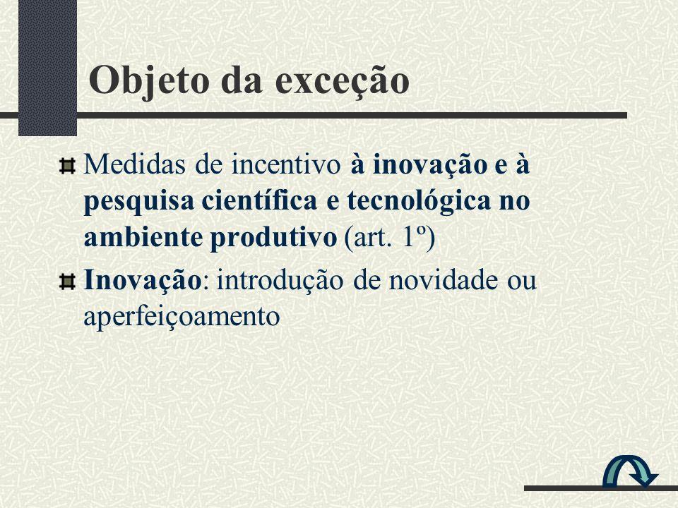 Objeto da exceção Medidas de incentivo à inovação e à pesquisa científica e tecnológica no ambiente produtivo (art. 1º)