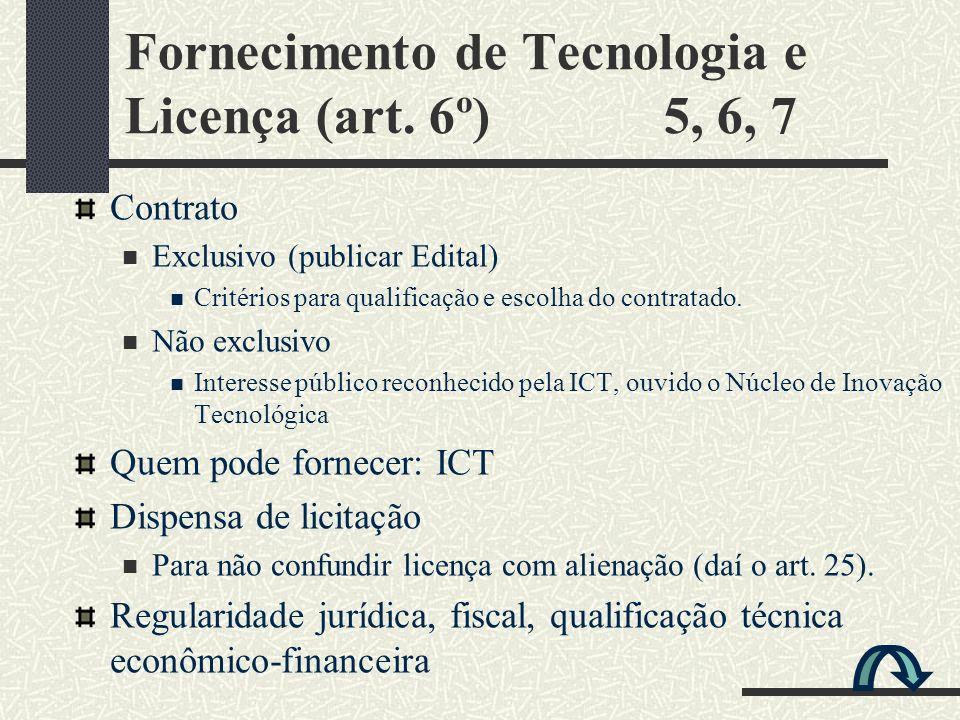 Fornecimento de Tecnologia e Licença (art. 6º) 5, 6, 7