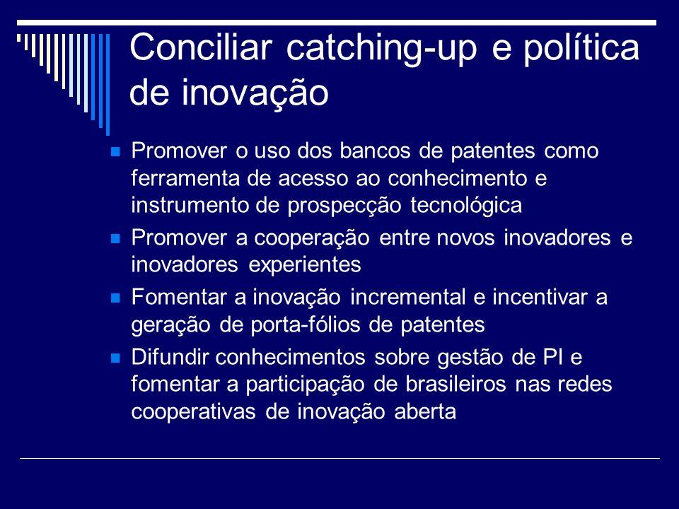 Conciliar catching-up e política de inovação