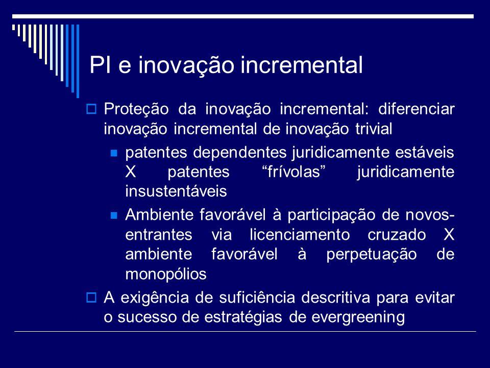 PI e inovação incremental
