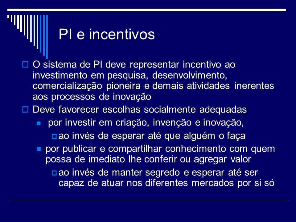 PI e incentivos