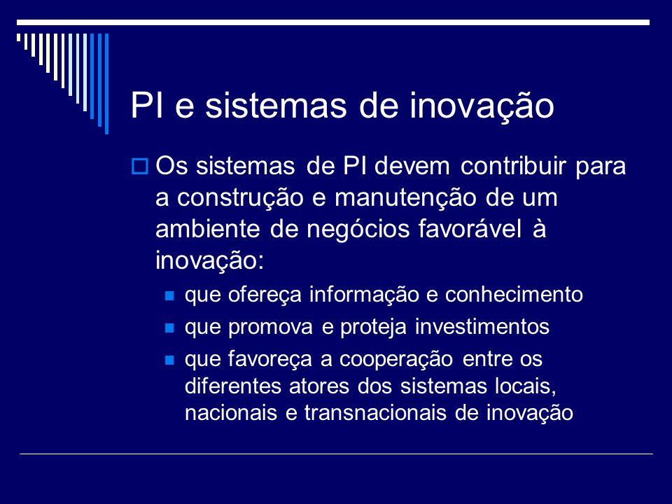 PI e sistemas de inovação