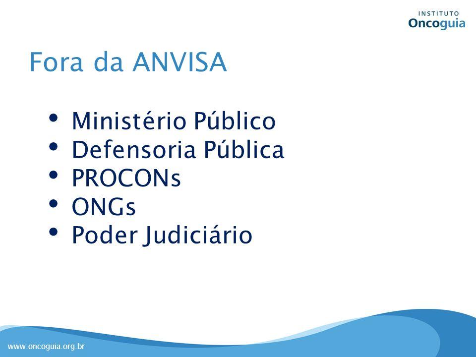 Fora da ANVISA Ministério Público Defensoria Pública PROCONs ONGs