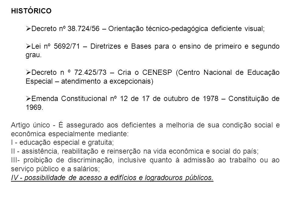 HISTÓRICO Decreto nº 38.724/56 – Orientação técnico-pedagógica deficiente visual;