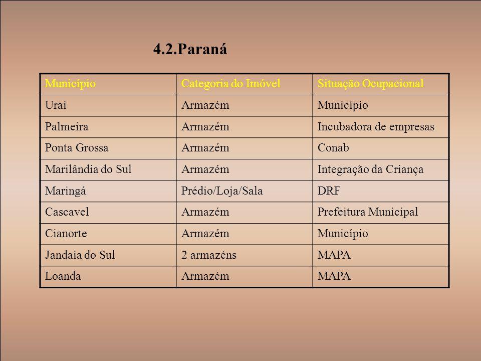 4.2.Paraná Município Categoria do Imóvel Situação Ocupacional Urai