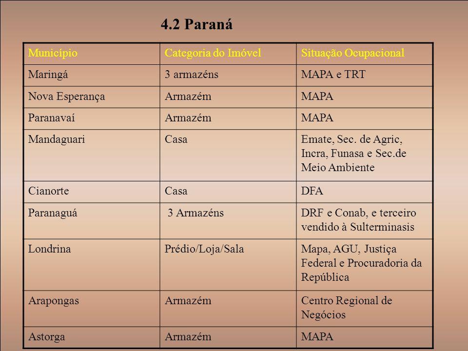 4.2 Paraná Município Categoria do Imóvel Situação Ocupacional Maringá