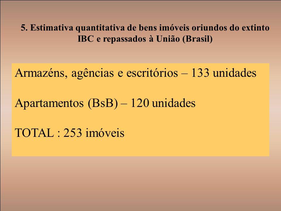 Armazéns, agências e escritórios – 133 unidades