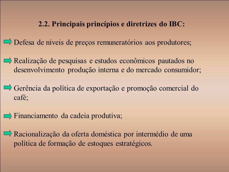 2.2. Principais princípios e diretrizes do IBC: