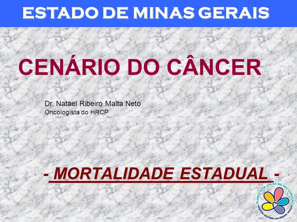CENÁRIO DO CÂNCER - MORTALIDADE ESTADUAL - ESTADO DE MINAS GERAIS