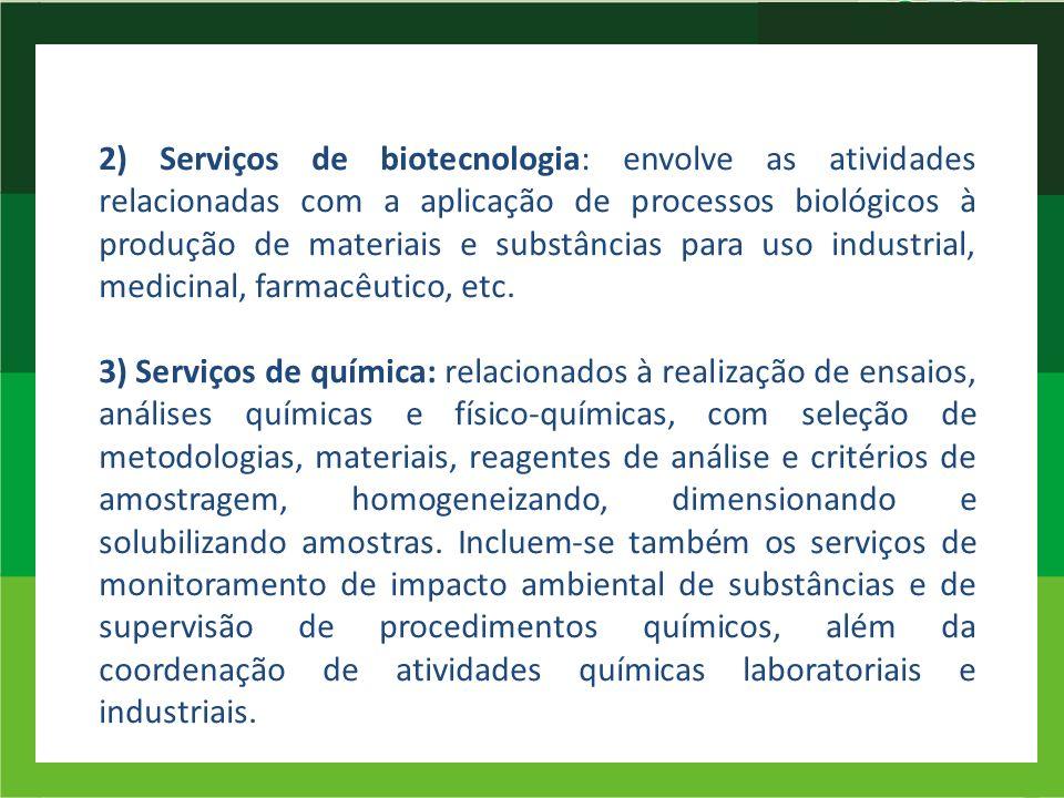 2) Serviços de biotecnologia: envolve as atividades relacionadas com a aplicação de processos biológicos à produção de materiais e substâncias para uso industrial, medicinal, farmacêutico, etc.