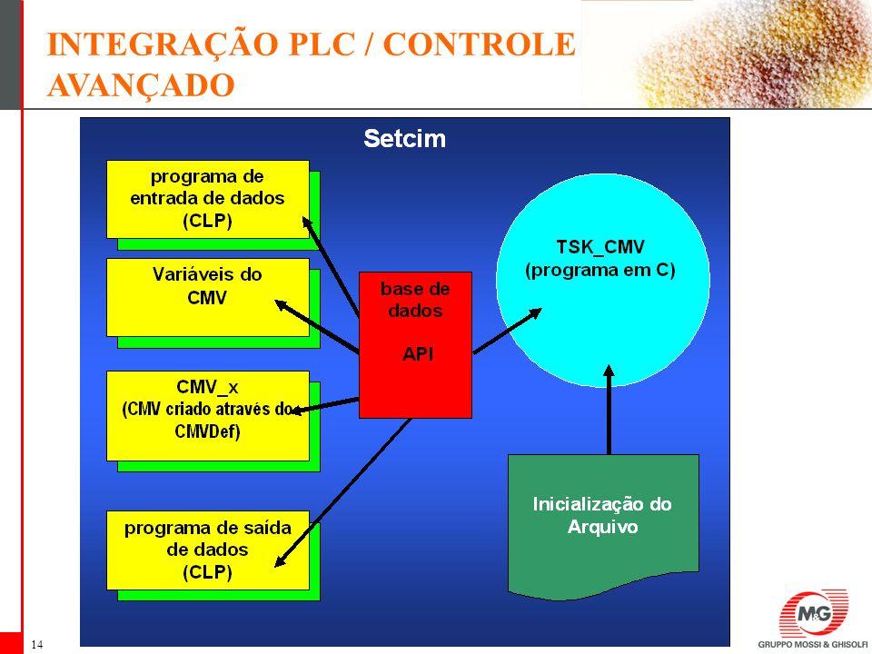 INTEGRAÇÃO PLC / CONTROLE AVANÇADO