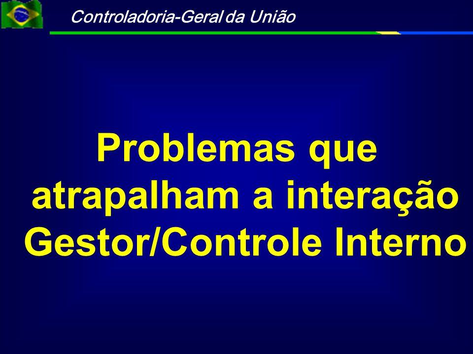 Problemas que atrapalham a interação Gestor/Controle Interno