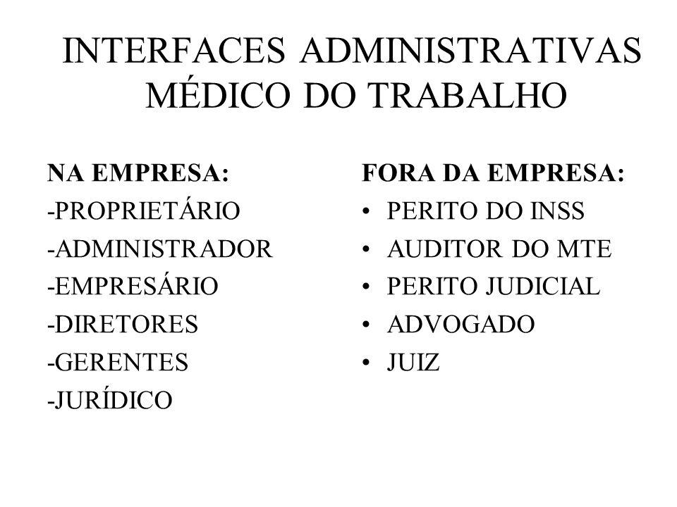 INTERFACES ADMINISTRATIVAS MÉDICO DO TRABALHO