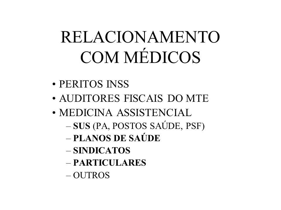 RELACIONAMENTO COM MÉDICOS