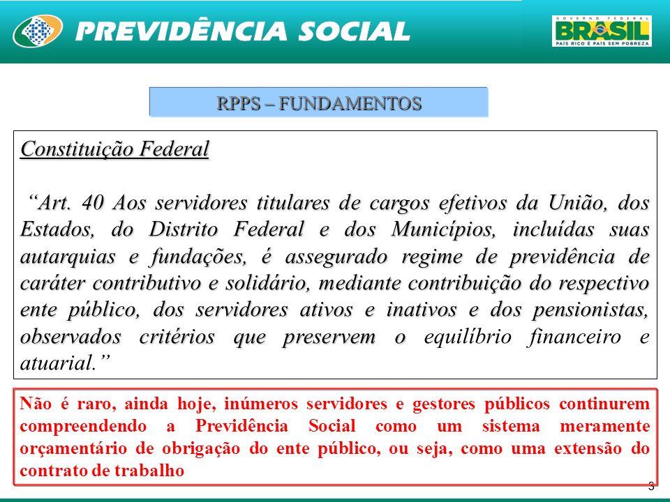 RPPS – FUNDAMENTOS Constituição Federal.
