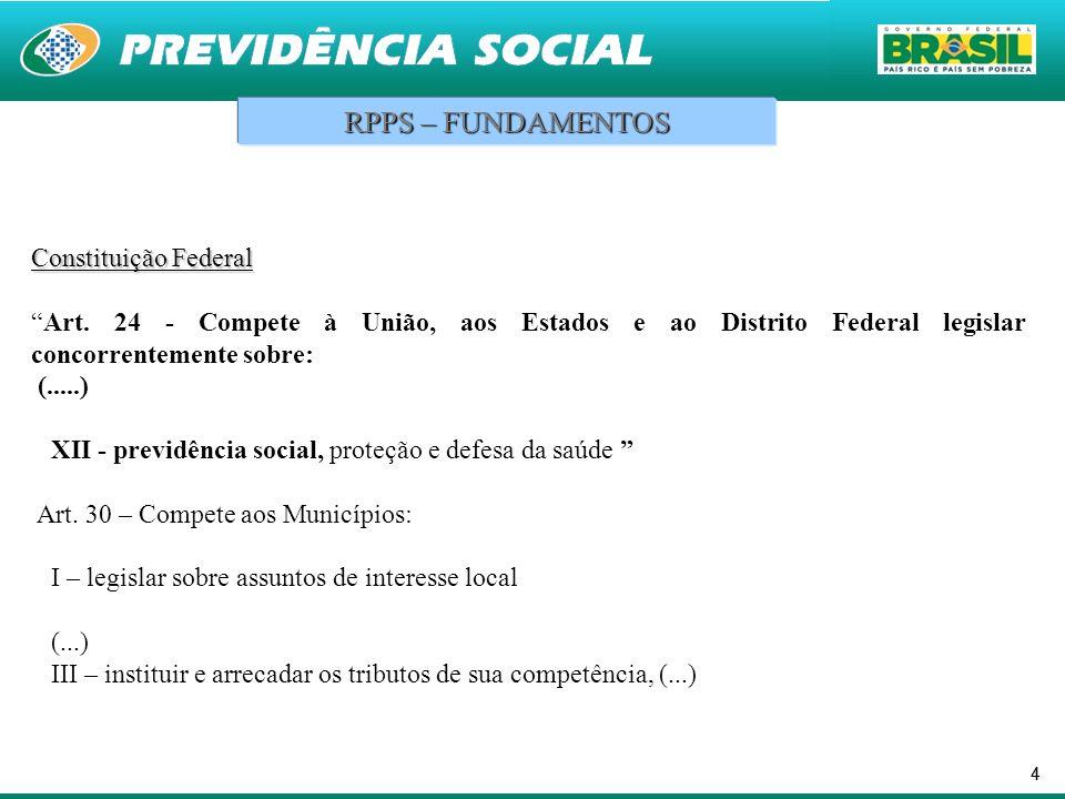RPPS – FUNDAMENTOS Constituição Federal