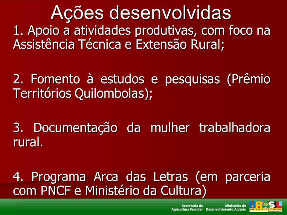 Ações desenvolvidas1. Apoio a atividades produtivas, com foco na Assistência Técnica e Extensão Rural;