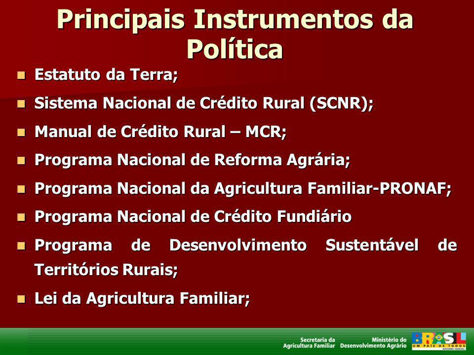 Principais Instrumentos da Política
