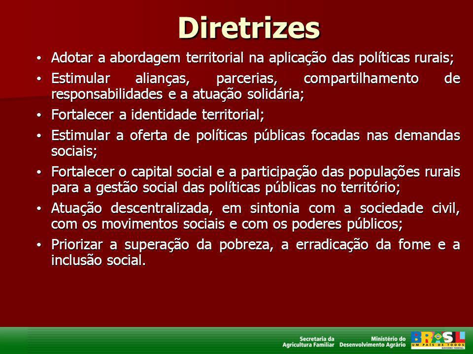 Diretrizes Adotar a abordagem territorial na aplicação das políticas rurais;