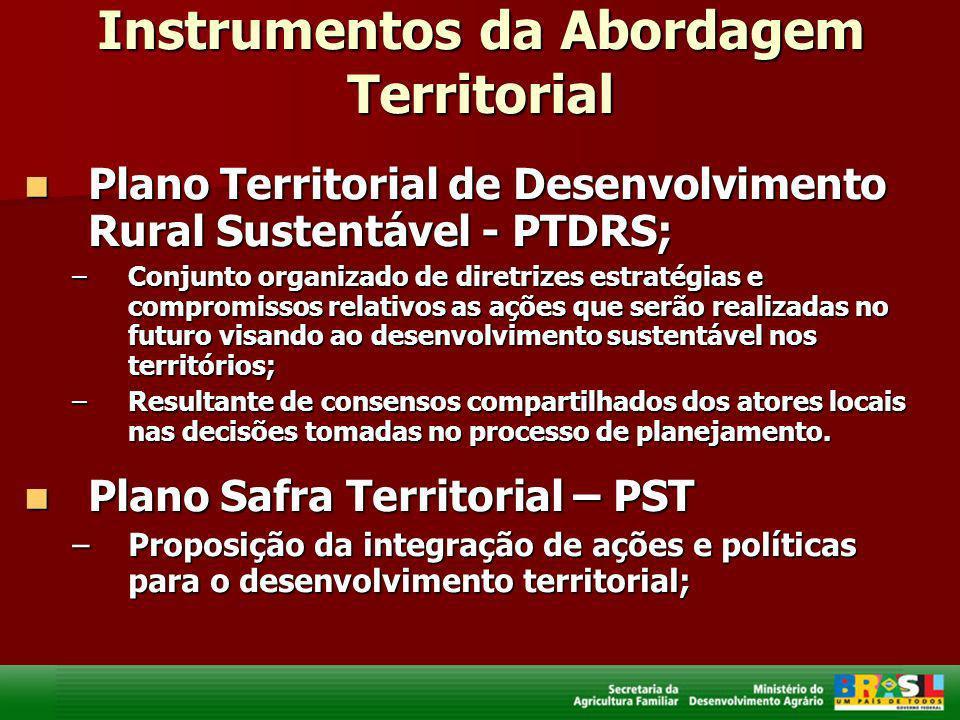 Instrumentos da Abordagem Territorial