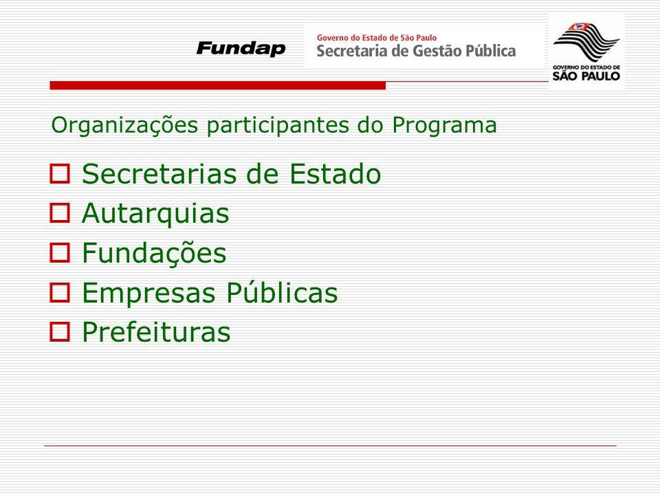 Secretarias de Estado Autarquias Fundações Empresas Públicas
