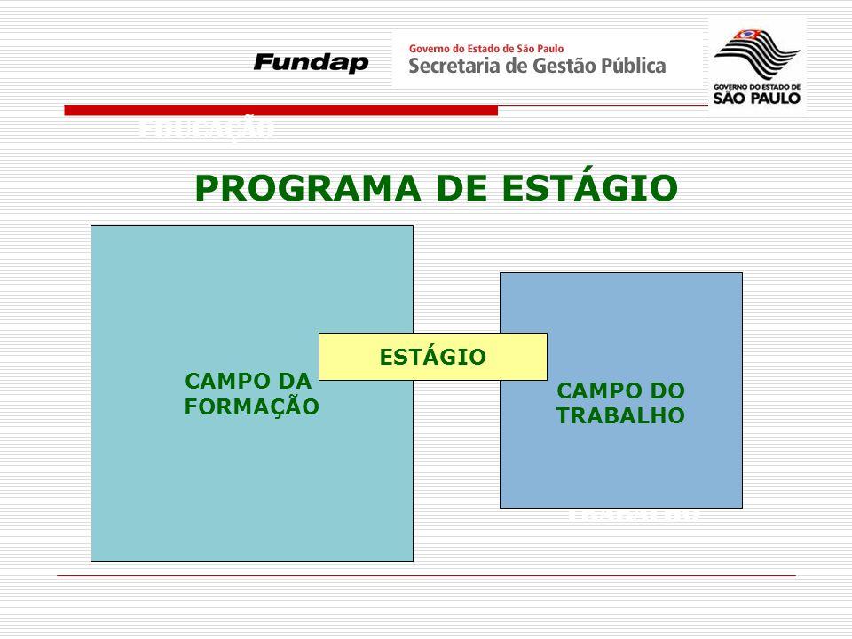 PROGRAMA DE ESTÁGIO EDUCAÇÃO TRABALHO CAMPO DA FORMAÇÃO CAMPO DO