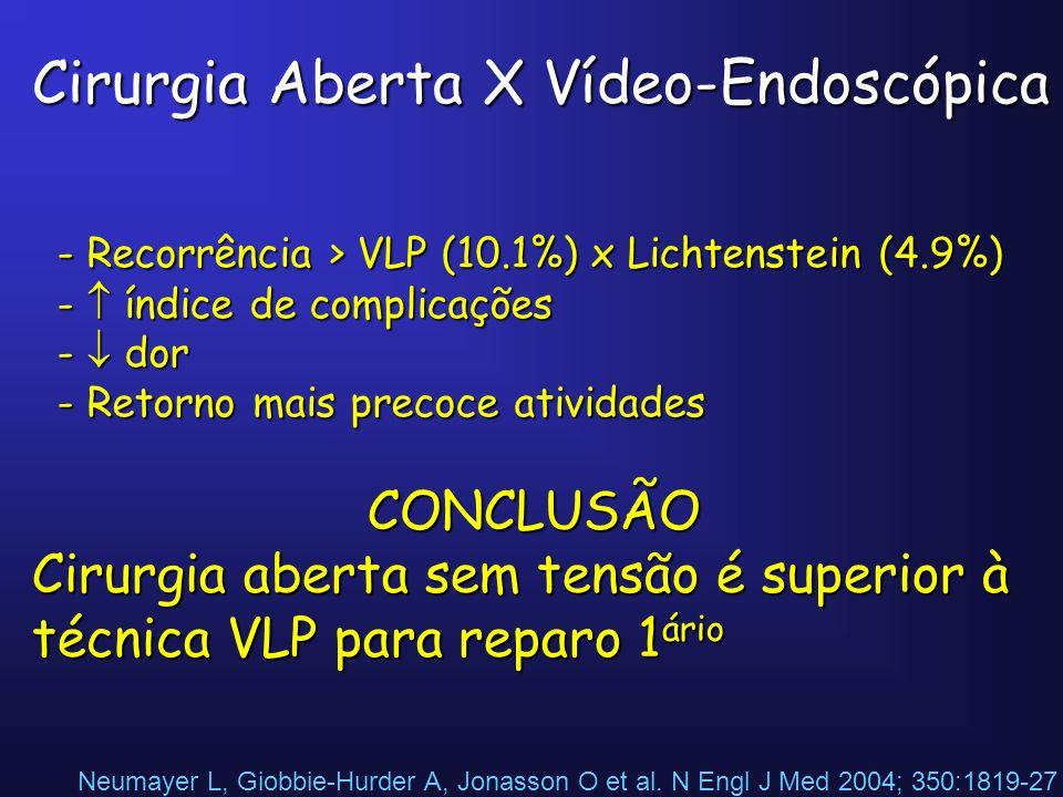 Cirurgia Aberta X Vídeo-Endoscópica