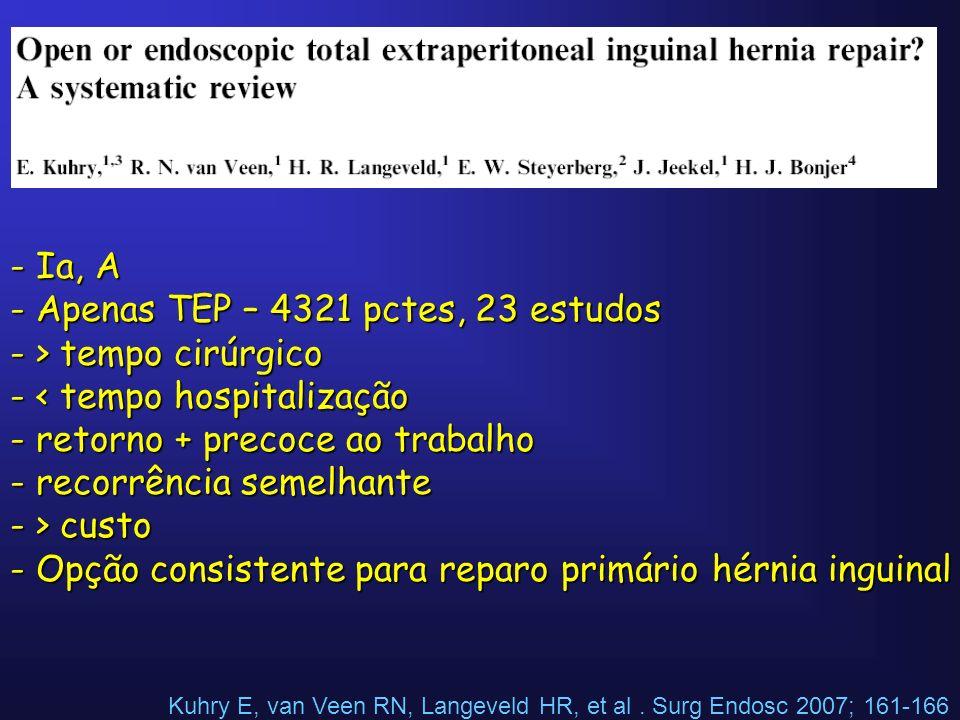Apenas TEP – 4321 pctes, 23 estudos > tempo cirúrgico