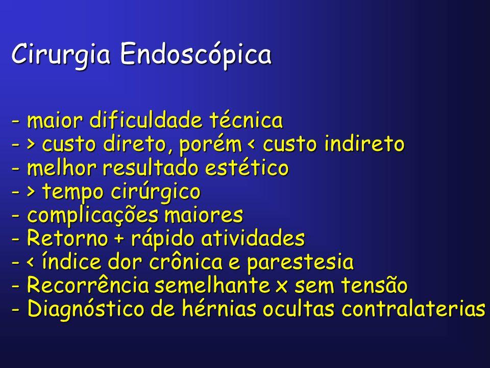 Cirurgia Endoscópica - maior dificuldade técnica