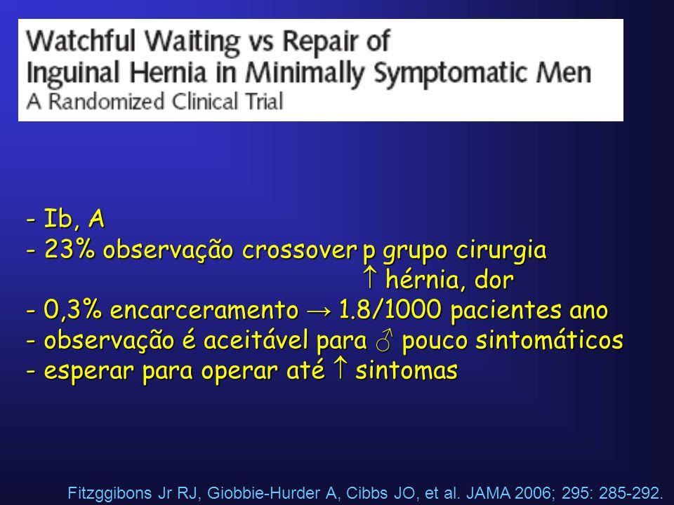 23% observação crossover p grupo cirurgia  hérnia, dor