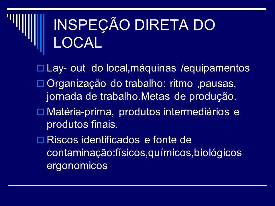 INSPEÇÃO DIRETA DO LOCAL