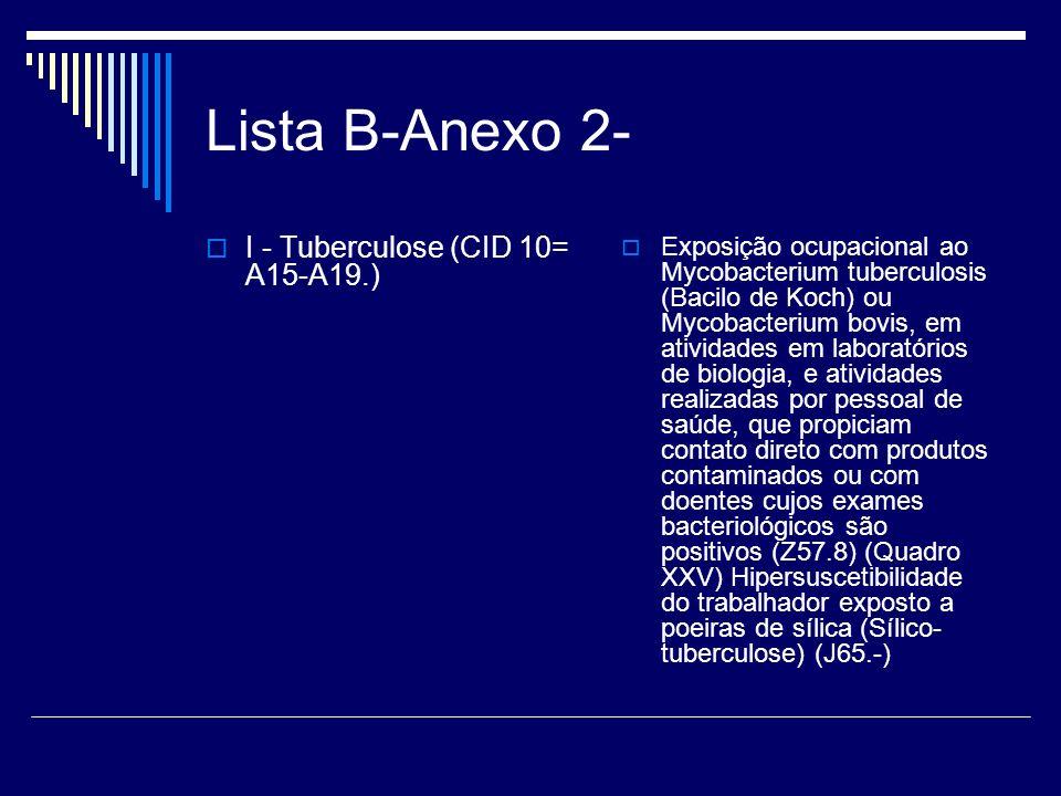 Lista B-Anexo 2- I - Tuberculose (CID 10= A15-A19.)
