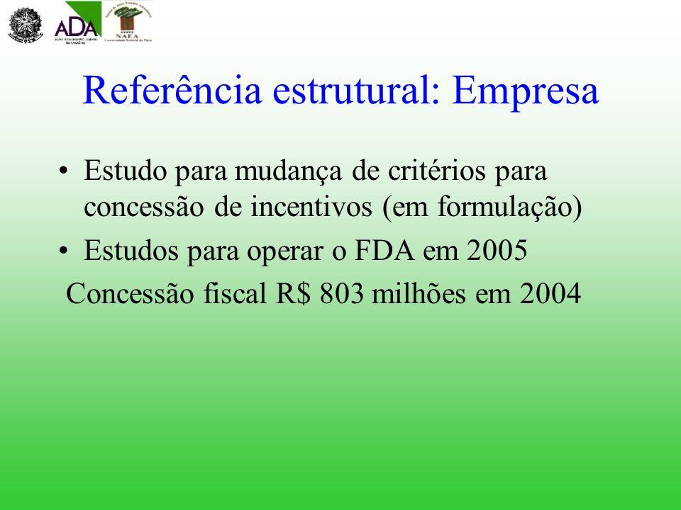 Referência estrutural: Empresa