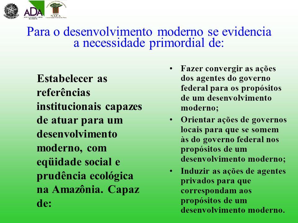 Para o desenvolvimento moderno se evidencia a necessidade primordial de: