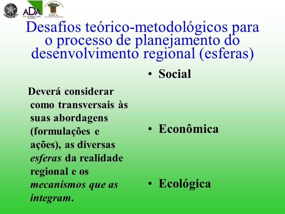 Desafios teórico-metodológicos para o processo de planejamento do desenvolvimento regional (esferas)